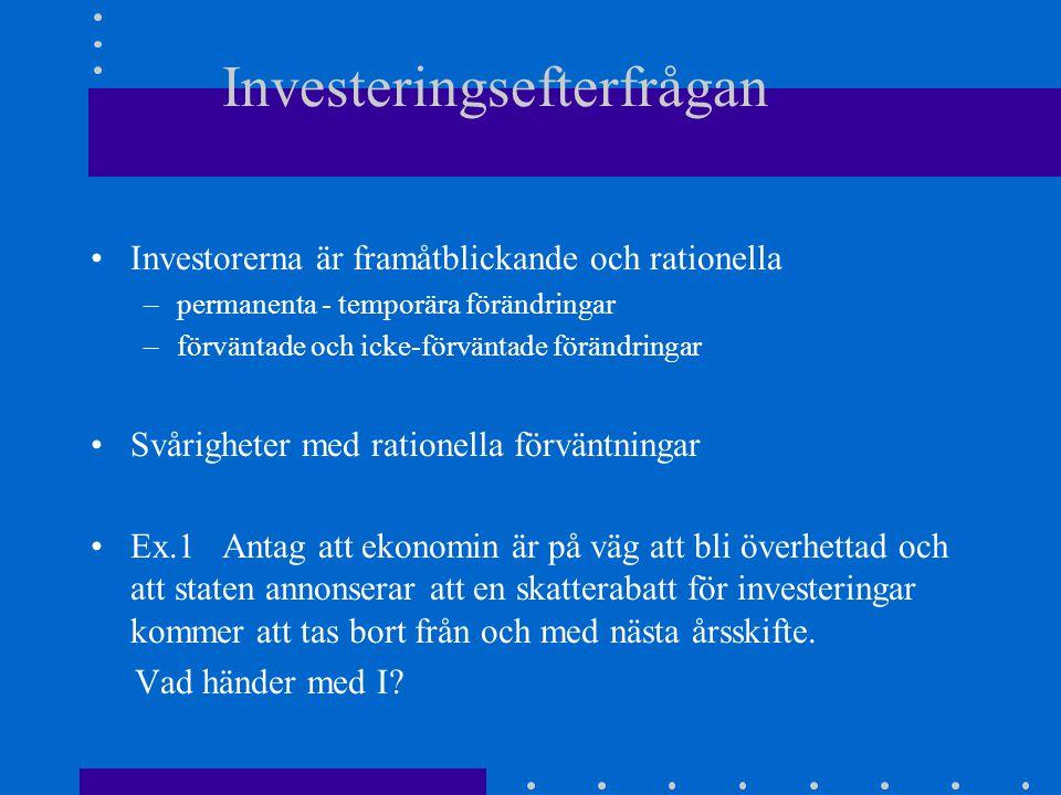 Investeringsefterfråga Ex.2 Antag att regeringen normalt ger en skatterabatt för investeringar vid lågkonjunktur för att stabilisera AD.
