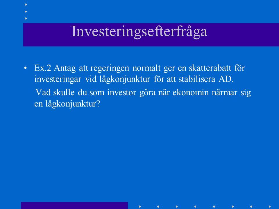 Investeringsefterfråga Ex.2 Antag att regeringen normalt ger en skatterabatt för investeringar vid lågkonjunktur för att stabilisera AD. Vad skulle du