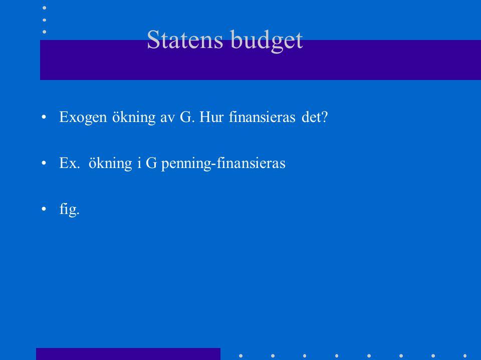 Statens budget Stat - offentlig sektor Två skäl till budgetunderskott –automatiska stabilisatorer –diskretionär politik Strukturellt budgetunderskott Konjunkturellt budgetunderskott