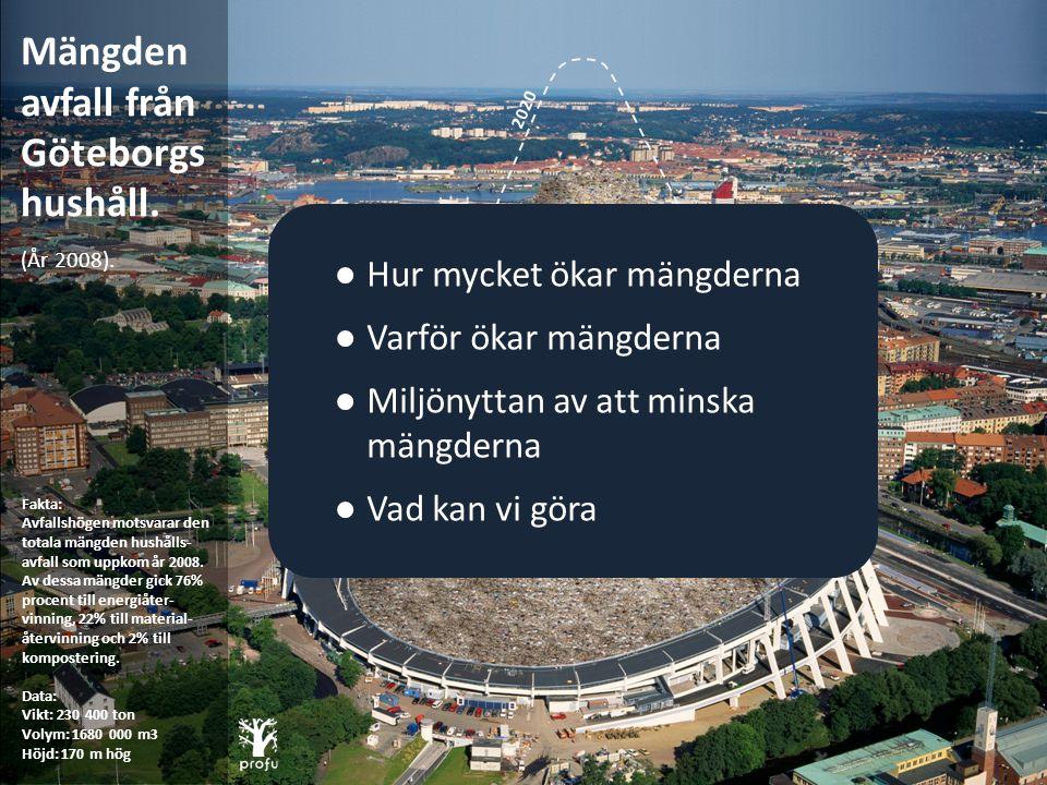 Mängden avfall från Göteborgs hushåll. (År 2008). Fakta: Avfallshögen motsvarar den totala mängden hushålls- avfall som uppkom år 2008. Av dessa mängd