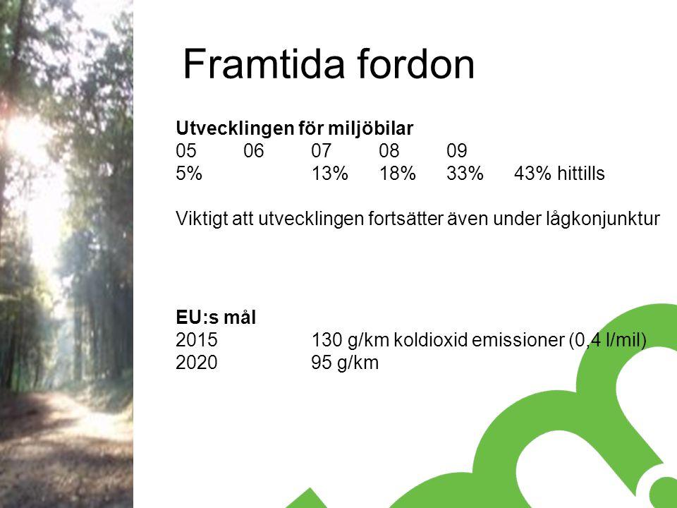 Framtida fordon Utvecklingen för miljöbilar 0506070809 5%13%18%33%43% hittills Viktigt att utvecklingen fortsätter även under lågkonjunktur EU:s mål 2015130 g/km koldioxid emissioner (0,4 l/mil) 202095 g/km