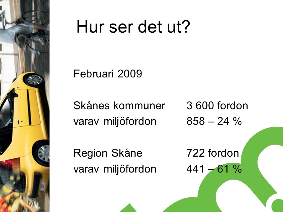 Hur ser det ut? Februari 2009 Skånes kommuner3 600 fordon varav miljöfordon858 – 24 % Region Skåne722 fordon varav miljöfordon441 – 61 %