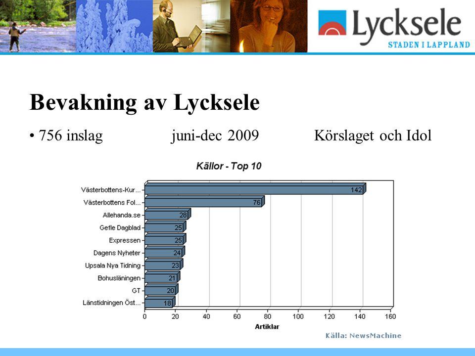 Bevakning av Lycksele 756 inslag juni-dec 2009Körslaget och Idol