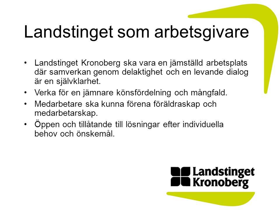 Landstinget som arbetsgivare Landstinget Kronoberg ska vara en jämställd arbetsplats där samverkan genom delaktighet och en levande dialog är en själv