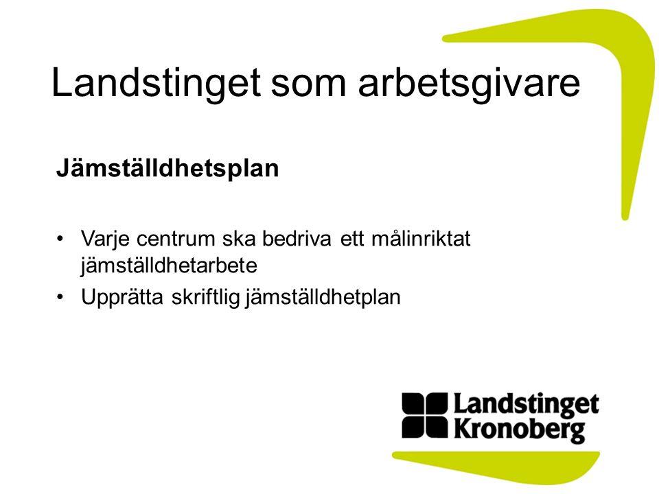 Landstinget som arbetsgivare Jämställdhetsplan Varje centrum ska bedriva ett målinriktat jämställdhetarbete Upprätta skriftlig jämställdhetplan