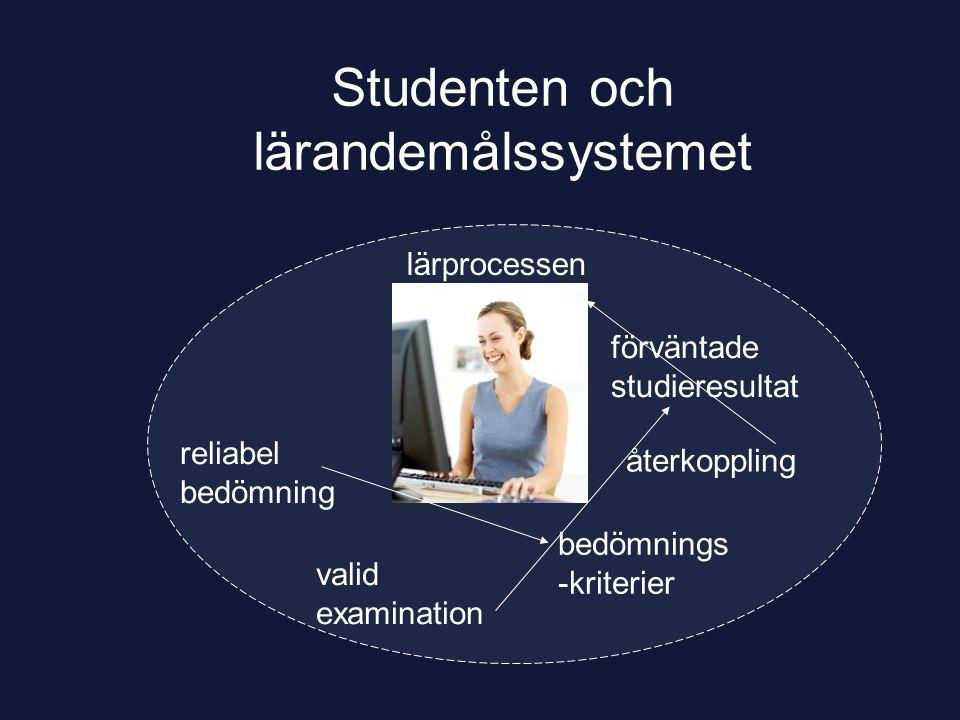 Studenten och lärandemålssystemet lärprocessen förväntade studieresultat bedömnings -kriterier återkoppling valid examination reliabel bedömning