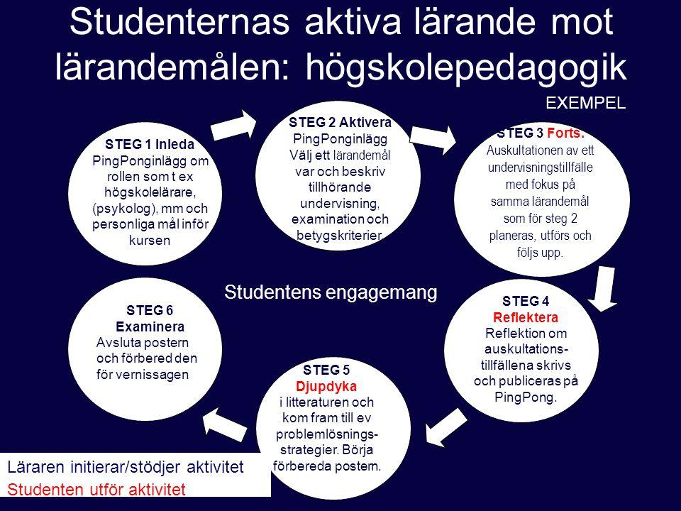 Studenternas aktiva lärande mot lärandemålen: högskolepedagogik STEG 1 Inleda PingPonginlägg om rollen som t ex högskolelärare, (psykolog), mm och per