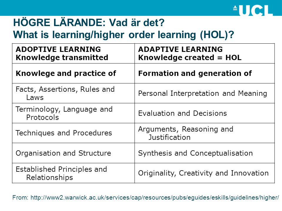 HÖGRE LÄRANDE: Vad är det? What is learning/higher order learning (HOL)? ADOPTIVE LEARNING Knowledge transmitted ADAPTIVE LEARNING Knowledge created =