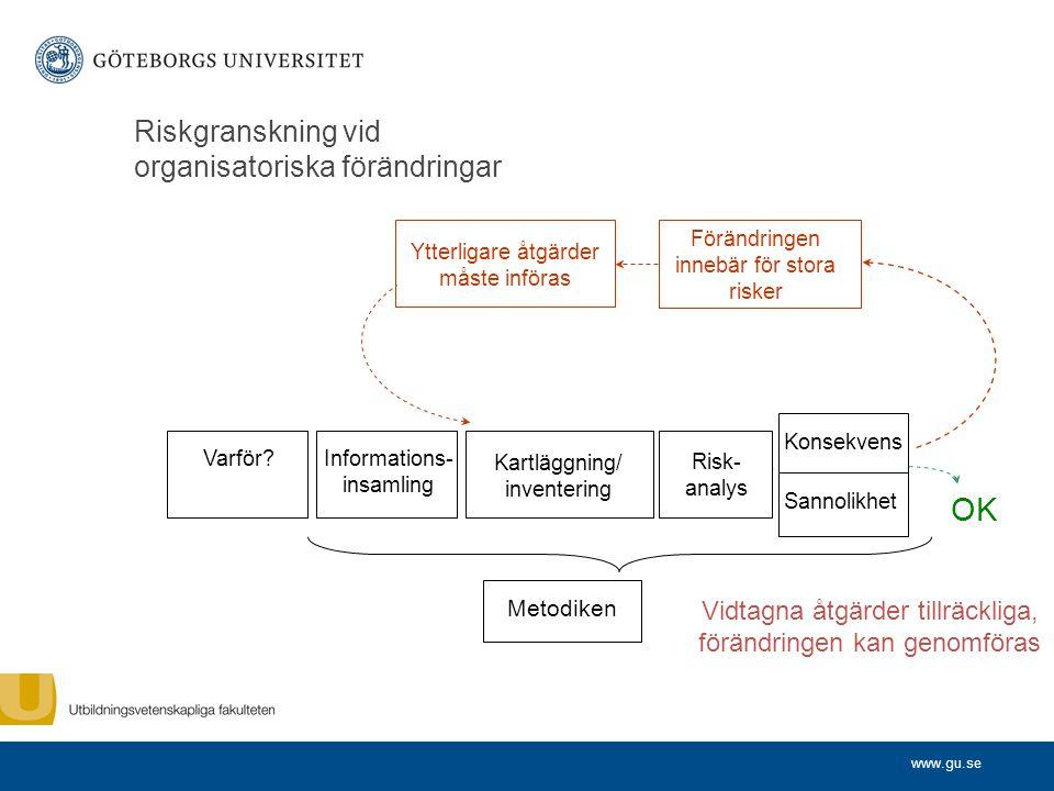www.gu.se Riskgranskning vid organisatoriska förändringar OK Ytterligare åtgärder måste införas Förändringen innebär för stora risker Vidtagna åtgärder tillräckliga, förändringen kan genomföras Informations- insamling Kartläggning/ inventering Risk- analys Varför.