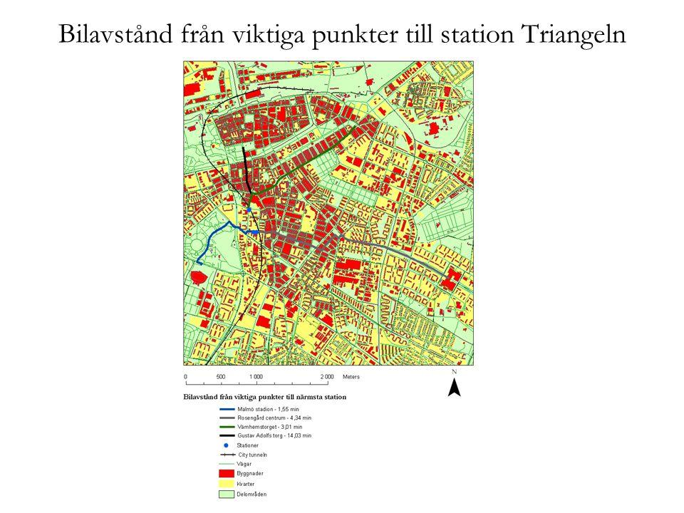 Bilavstånd från viktiga punkter till station Triangeln