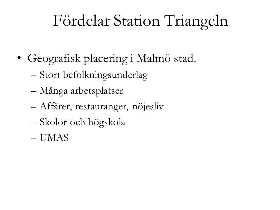 Fördelar Station Triangeln Geografisk placering i Malmö stad. –Stort befolkningsunderlag –Många arbetsplatser –Affärer, restauranger, nöjesliv –Skolor
