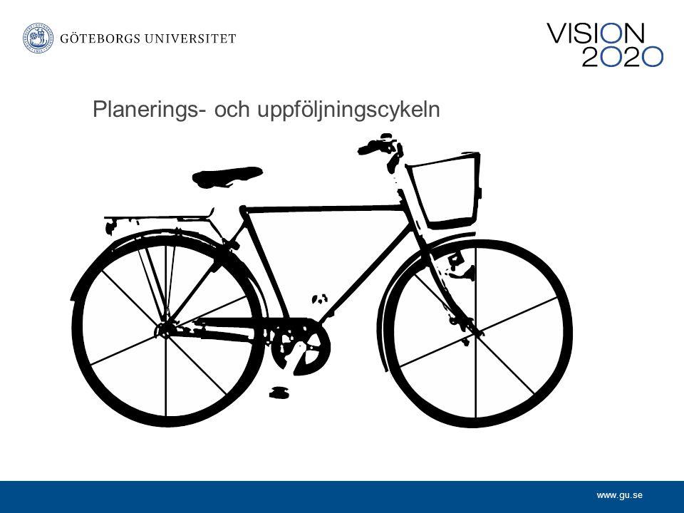 www.gu.se Planerings- och uppföljningscykeln