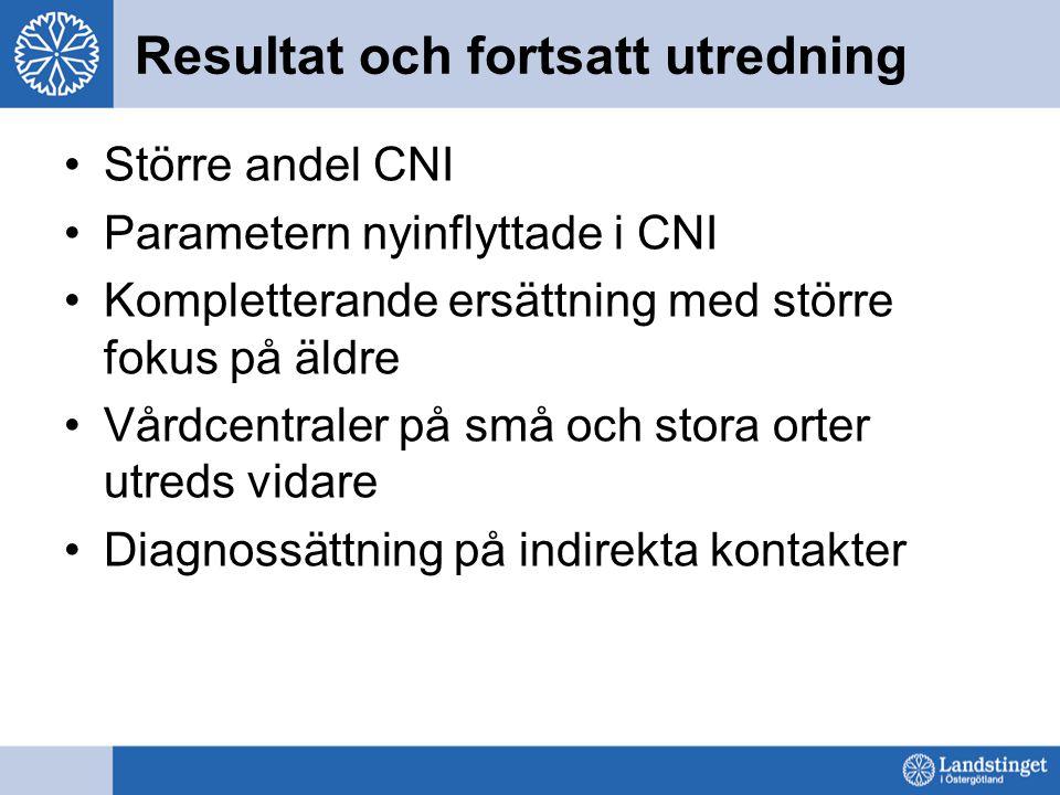 Resultat och fortsatt utredning Större andel CNI Parametern nyinflyttade i CNI Kompletterande ersättning med större fokus på äldre Vårdcentraler på sm