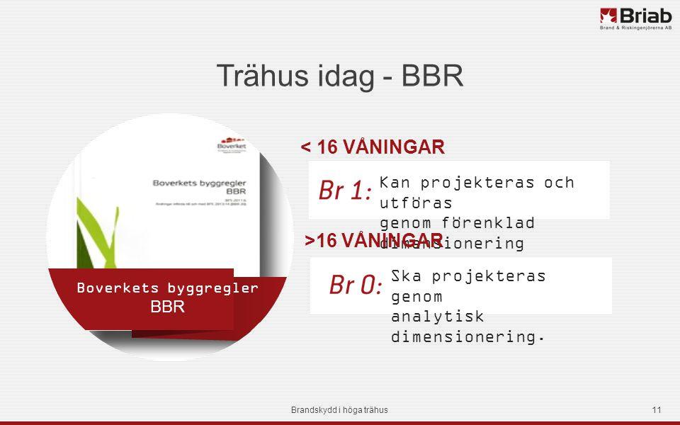 Trähus idag - BBR Brandskydd i höga trähus11 Boverkets byggregler BBR < 16 VÅNINGAR Kan projekteras och utföras genom förenklad dimensionering Ska projekteras genom analytisk dimensionering.