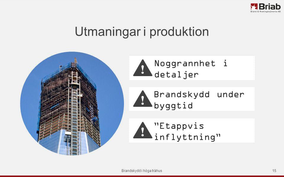 Brandskydd under byggtid Utmaningar i produktion Brandskydd i höga trähus15 Etappvis inflyttning Noggrannhet i detaljer