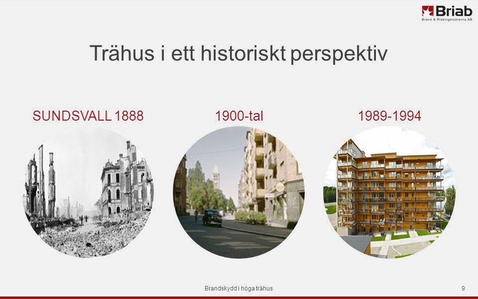 Trähus i ett historiskt perspektiv Brandskydd i höga trähus9 SUNDSVALL 18881900-tal1989-1994