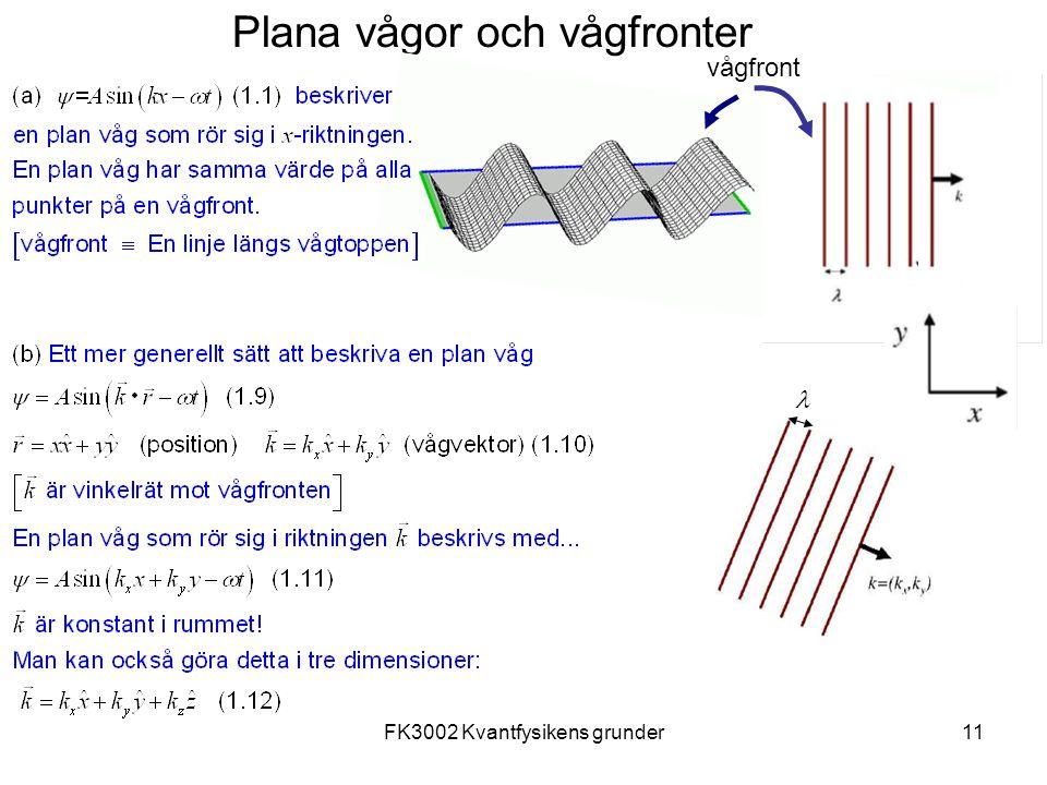 FK3002 Kvantfysikens grunder11 Plana vågor och vågfronter vågfront