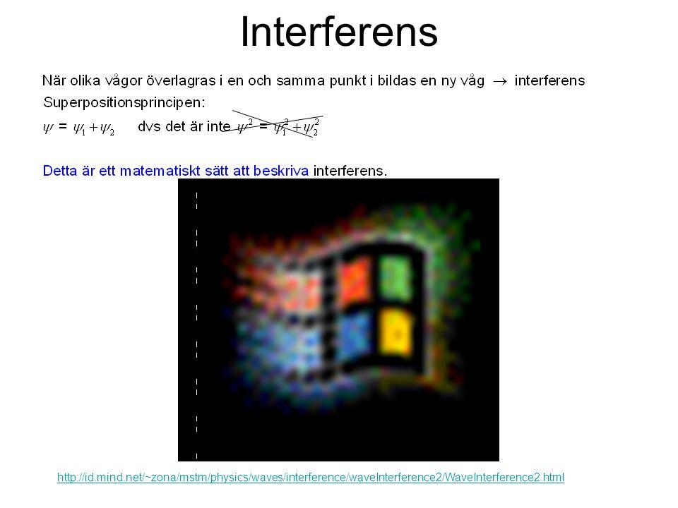 FK3002 Kvantfysikens grunder14 Interferens http://id.mind.net/~zona/mstm/physics/waves/interference/waveInterference2/WaveInterference2.html