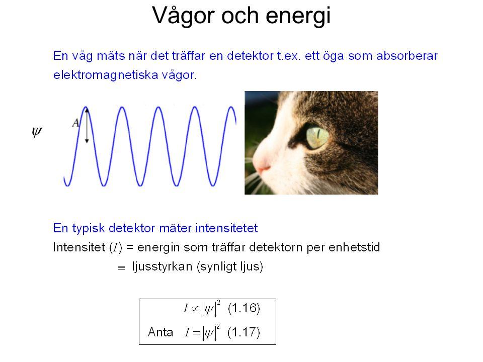 Vågor och energi 