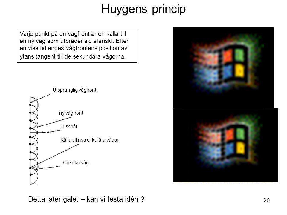 FK3002 Kvantfysikens grunder20 Huygens princip Ursprunglig vågfront ny vågfront ljusstrål Källa till nya cirkulära vågor Cirkulär våg Varje punkt på e