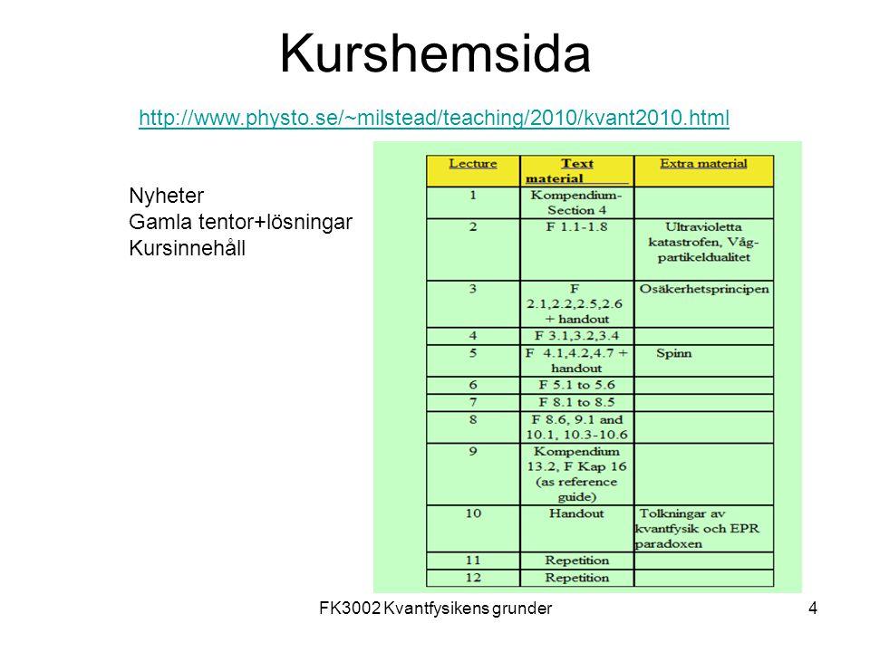 FK3002 Kvantfysikens grunder15 Superposition av sinusvågor