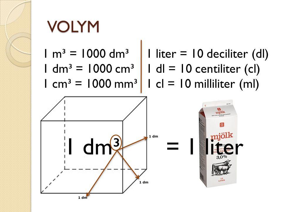 VOLYM 1 m³ = 1000 dm³ 1 dm³ = 1000 cm³ 1 cm³ = 1000 mm³ 1 dm³ = 1 liter 1 liter = 10 deciliter (dl) 1 dl = 10 centiliter (cl) 1 cl = 10 milliliter (ml