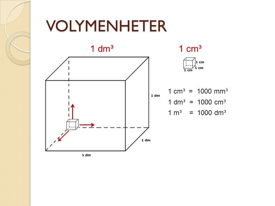 VOLYMENHETER 1 dm³1 cm³ 1 dm³ = 1000 cm³ 1 cm³ = 1000 mm³ 1 m³ = 1000 dm³