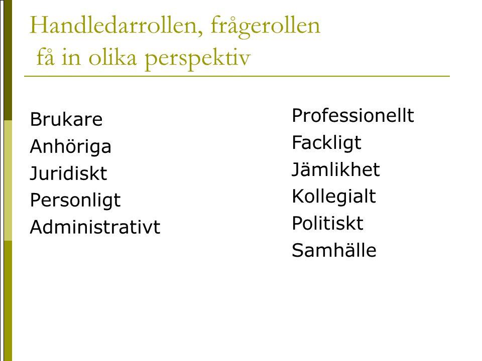 Handledarrollen, frågerollen få in olika perspektiv Brukare Anhöriga Juridiskt Personligt Administrativt Professionellt Fackligt Jämlikhet Kollegialt