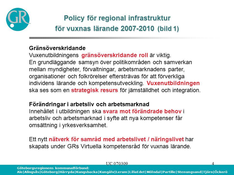 Göteborgsregionens kommunalförbund: Ale|Alingsås|Göteborg|Härryda|Kungsbacka|Kungälv|Lerum|LillaEdet|Mölndal|Partille|Stenungsund|Tjörn|Öckerö UC 0703094 Policy för regional infrastruktur för vuxnas lärande 2007-2010 (bild 1) Gränsöverskridande Vuxenutbildningens gränsöverskridande roll är viktig.