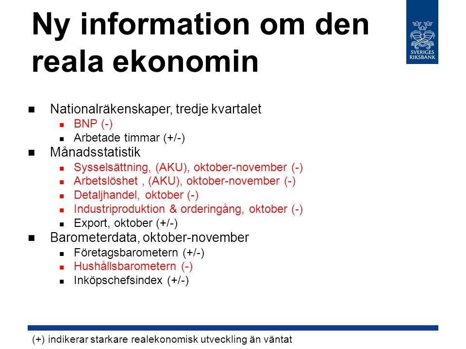 Ny information om den reala ekonomin Nationalräkenskaper, tredje kvartalet BNP (-) Arbetade timmar (+/-) Månadsstatistik Sysselsättning, (AKU), oktober-november (-) Arbetslöshet, (AKU), oktober-november (-) Detaljhandel, oktober (-) Industriproduktion & orderingång, oktober (-) Export, oktober (+/-) Barometerdata, oktober-november Företagsbarometern (+/-) Hushållsbarometern (-) Inköpschefsindex (+/-) (+) indikerar starkare realekonomisk utveckling än väntat