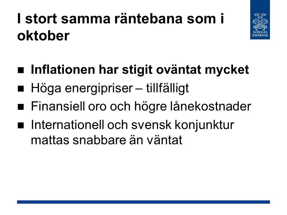 I stort samma räntebana som i oktober Inflationen har stigit oväntat mycket Höga energipriser – tillfälligt Finansiell oro och högre lånekostnader Internationell och svensk konjunktur mattas snabbare än väntat