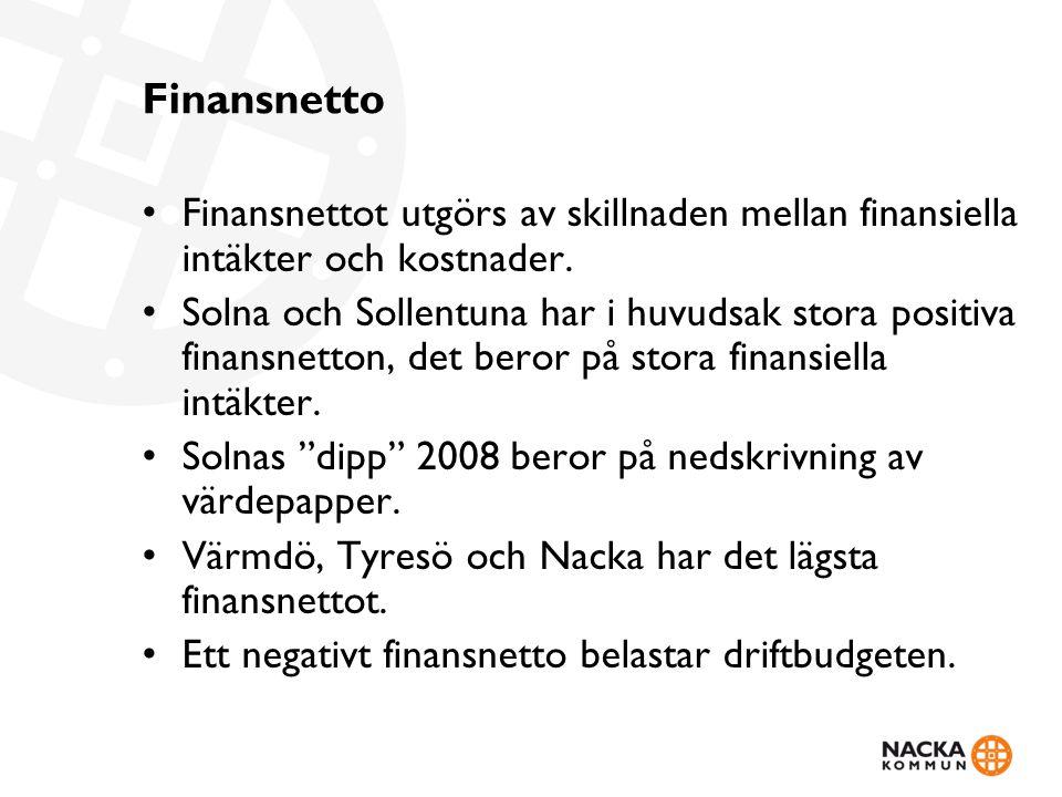 Finansnetto Finansnettot utgörs av skillnaden mellan finansiella intäkter och kostnader. Solna och Sollentuna har i huvudsak stora positiva finansnett