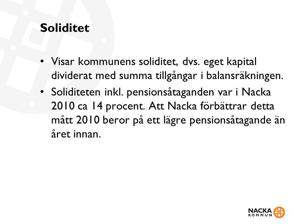 Soliditet Visar kommunens soliditet, dvs. eget kapital dividerat med summa tillgångar i balansräkningen. Soliditeten inkl. pensionsåtaganden var i Nac