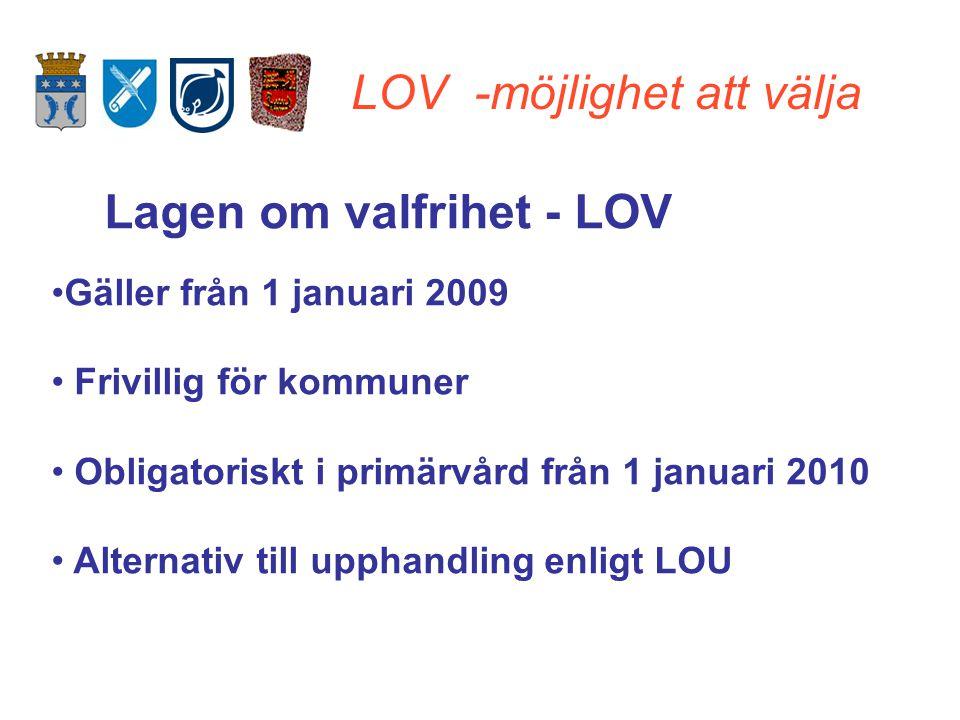 LOV -möjlighet att välja Lagen om valfrihet - LOV Gäller från 1 januari 2009 Frivillig för kommuner Obligatoriskt i primärvård från 1 januari 2010 Alternativ till upphandling enligt LOU