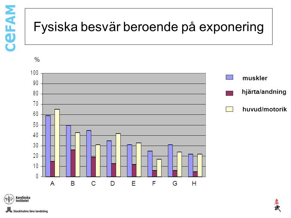 Händelser i länet under senaste året Bussolycka på Slussen Villabrand i Täby kommun Fördubbling av antal fall framför tåg i länet Hot mot politiker (brev)