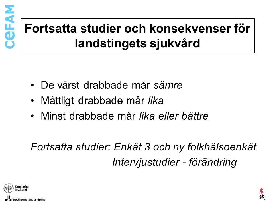 Mottagandet på Arlanda medicinsk undersökning psykologiskt stöd praktiskt/ socialt stöd Värderat som Tillbaka i Stockholm efter tsunamikatastrofen – nådde stödet fram.