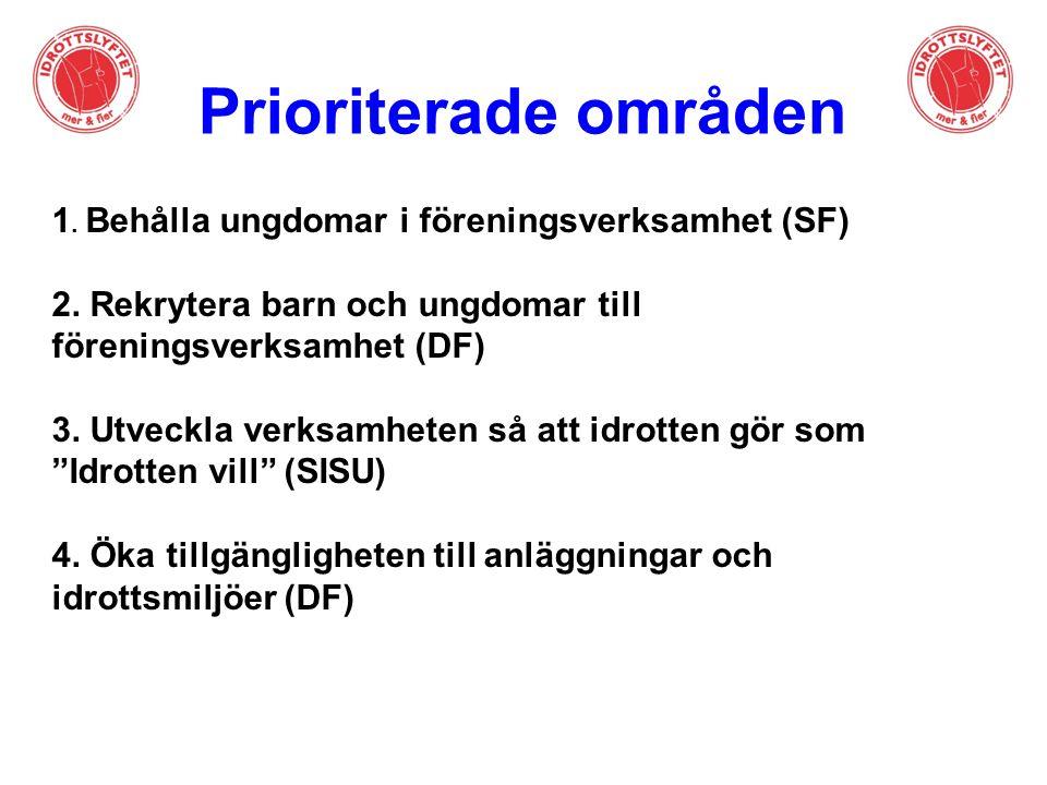 Prioriterade områden 1. Behålla ungdomar i föreningsverksamhet (SF) 2.
