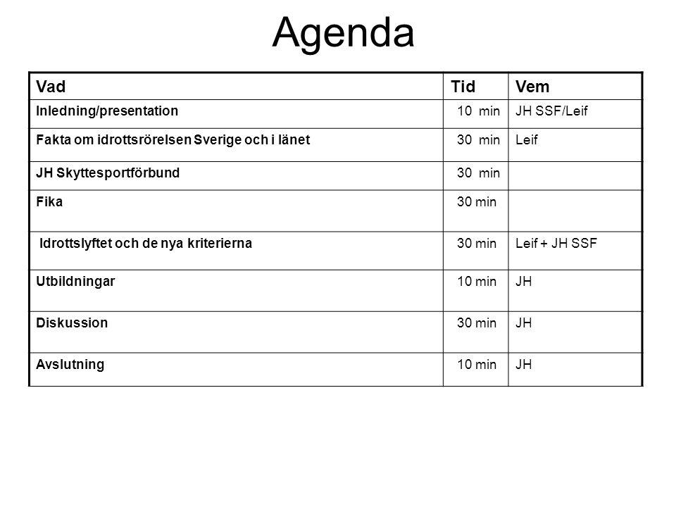 Agenda VadTidVem Inledning/presentation 10 minJH SSF/Leif Fakta om idrottsrörelsen Sverige och i länet 30 minLeif JH Skyttesportförbund 30 min Fika 30 min Idrottslyftet och de nya kriterierna 30 minLeif + JH SSF Utbildningar 10 minJH Diskussion 30 minJH Avslutning 10 minJH
