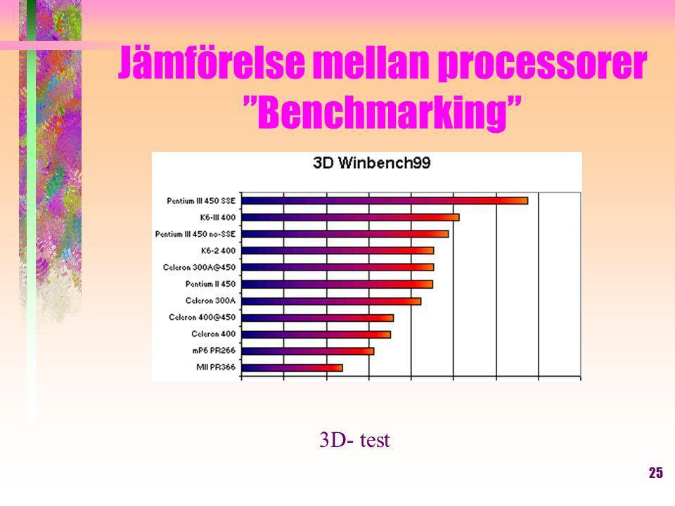 25 Jämförelse mellan processorer Benchmarking 3D- test