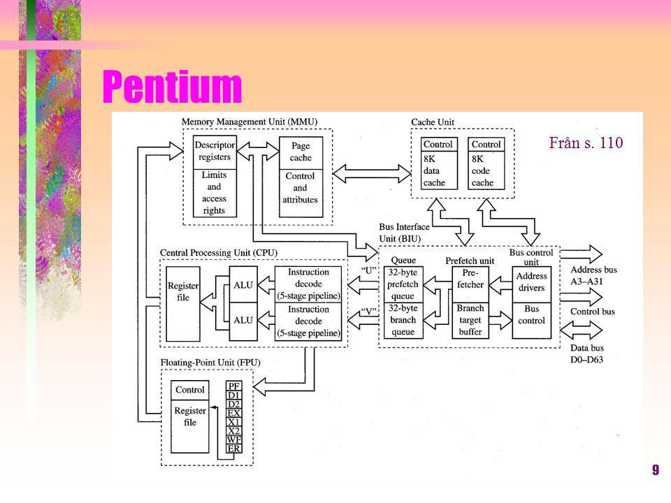 9 Pentium Från s. 110