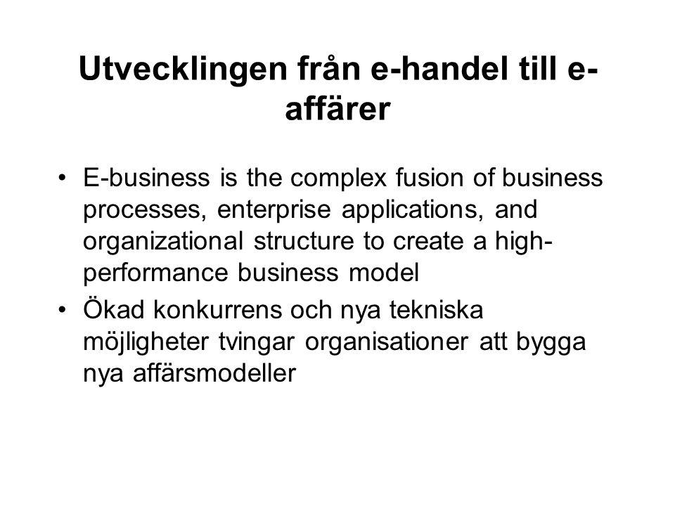 Utvecklingen från e-handel till e- affärer E-business is the complex fusion of business processes, enterprise applications, and organizational structu