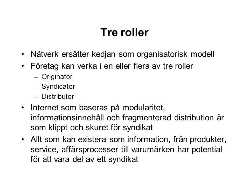 Tre roller Nätverk ersätter kedjan som organisatorisk modell Företag kan verka i en eller flera av tre roller –Originator –Syndicator –Distributor Int