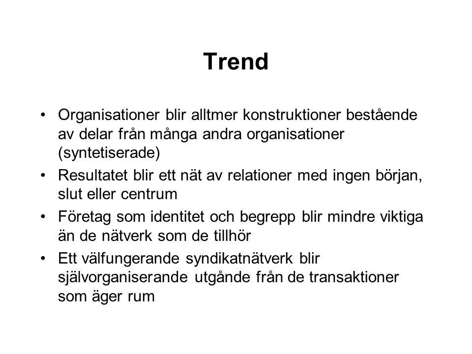 Trend Organisationer blir alltmer konstruktioner bestående av delar från många andra organisationer (syntetiserade) Resultatet blir ett nät av relatio