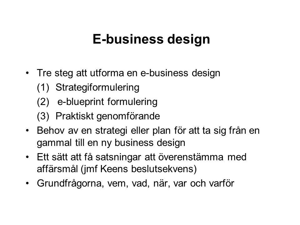 E-business design Tre steg att utforma en e-business design (1)Strategiformulering (2) e-blueprint formulering (3)Praktiskt genomförande Behov av en s