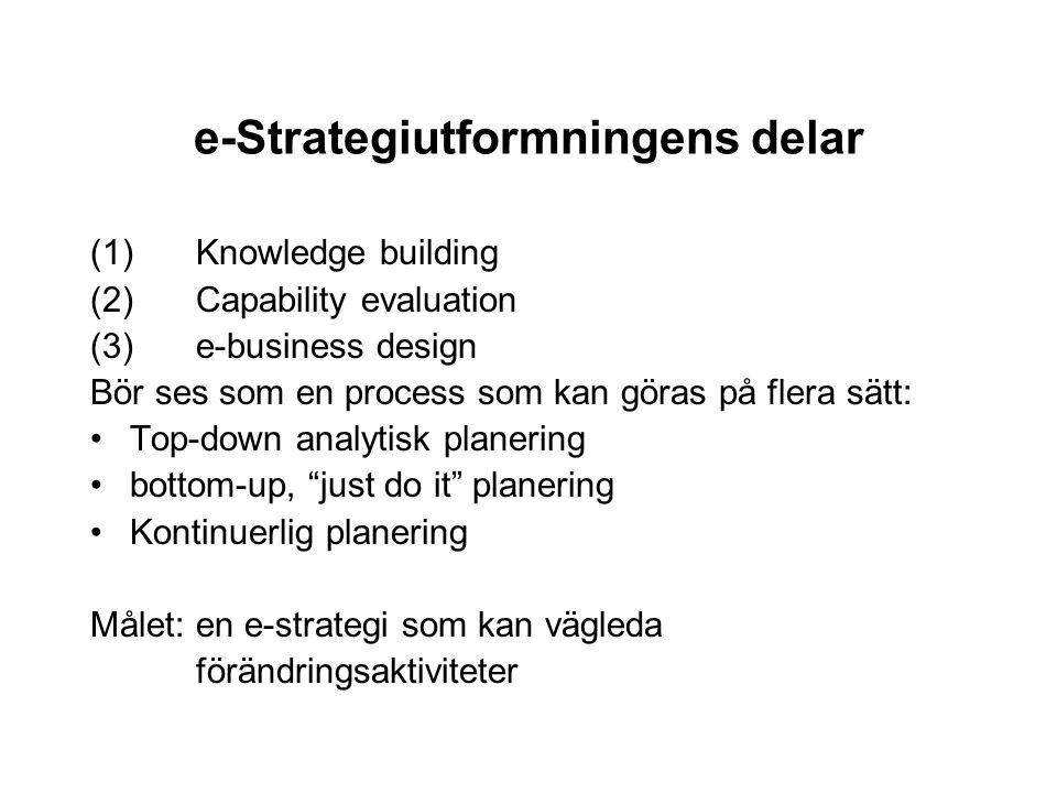 e-Strategiutformningens delar (1)Knowledge building (2)Capability evaluation (3)e-business design Bör ses som en process som kan göras på flera sätt:
