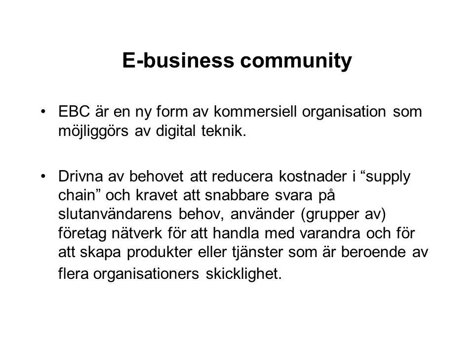 """E-business community EBC är en ny form av kommersiell organisation som möjliggörs av digital teknik. Drivna av behovet att reducera kostnader i """"suppl"""