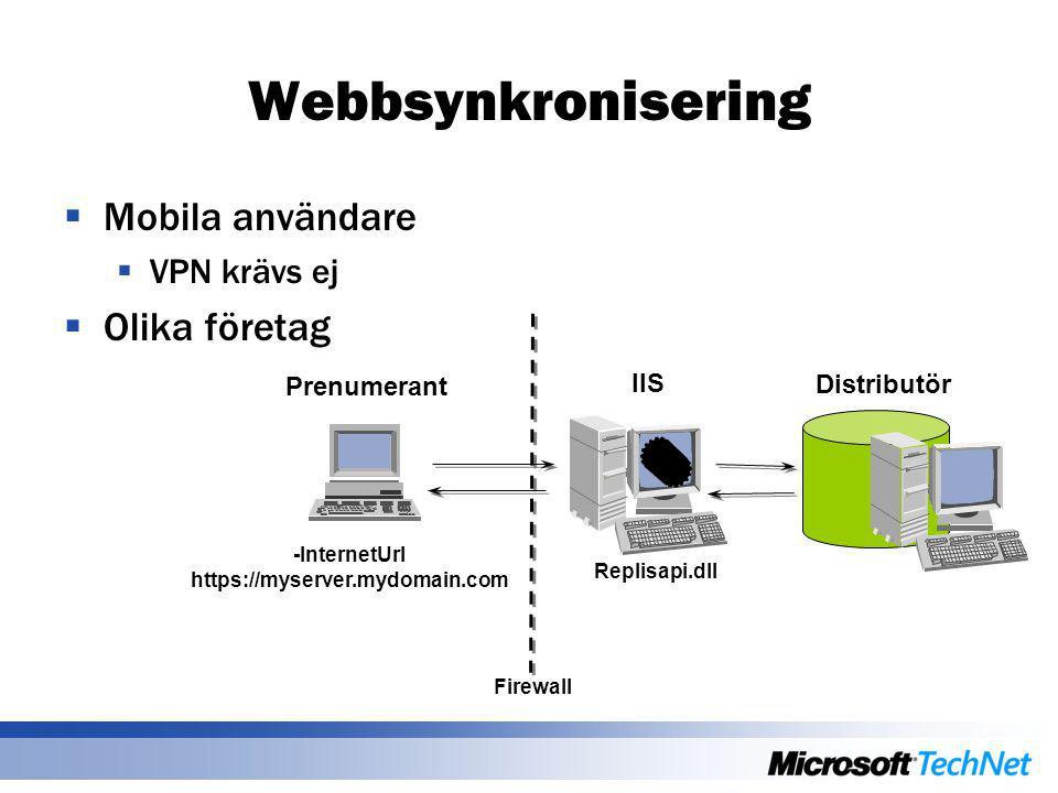 Webbsynkronisering  Mobila användare  VPN krävs ej  Olika företag -InternetUrl https://myserver.mydomain.com Distributör Firewall IIS Prenumerant R