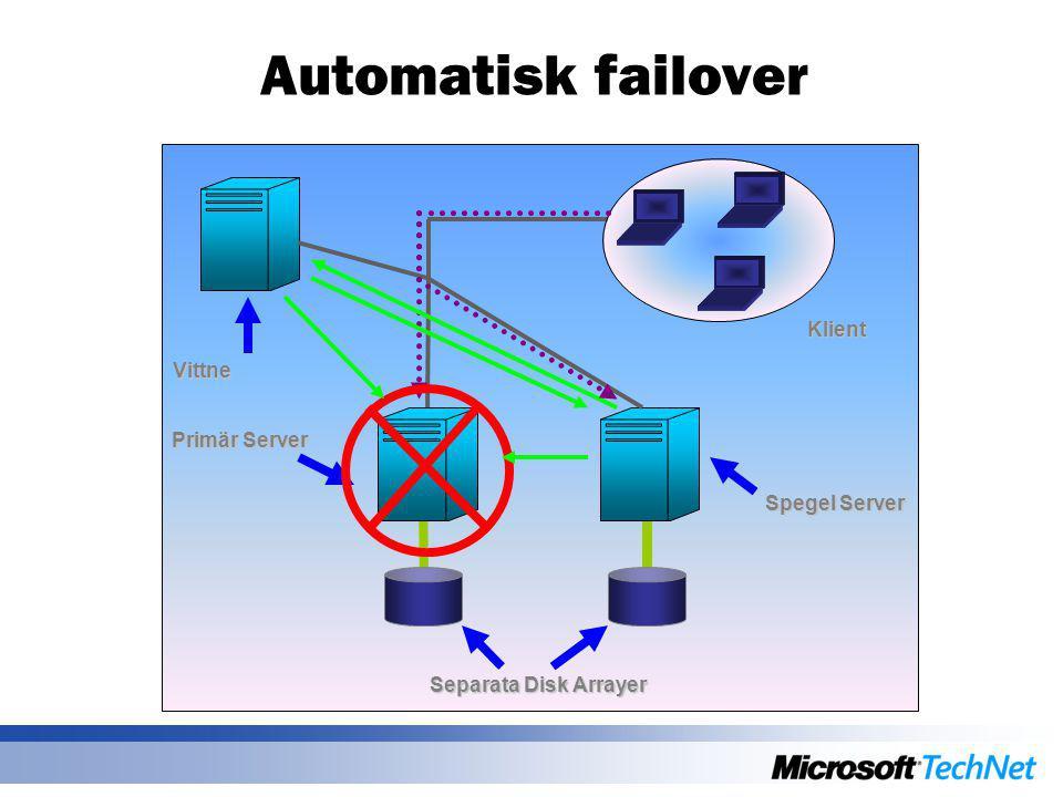 Automatisk failover Separata Disk Arrayer Primär Server Spegel Server Klient Vittne