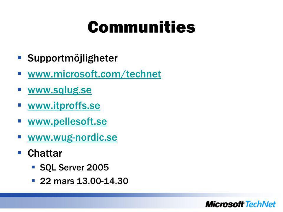 Communities  Supportmöjligheter  www.microsoft.com/technet  www.sqlug.se www.sqlug.se  www.itproffs.se www.itproffs.se  www.pellesoft.se  www.wu