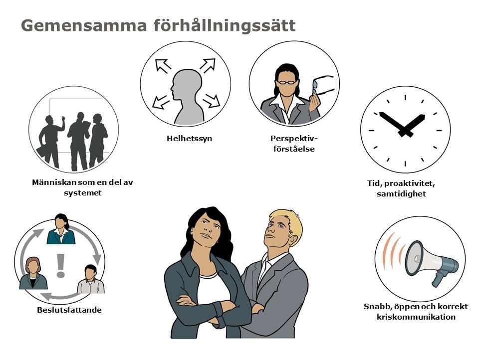 Myndigheten för samhällsskydd och beredskap Gemensamma förhållningssätt Människan som en del av systemet Beslutsfattande HelhetssynPerspektiv- förståe